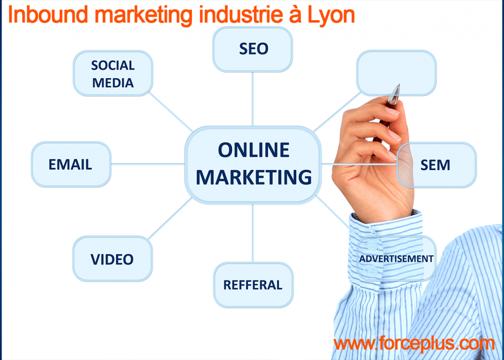Agence marketing industrie